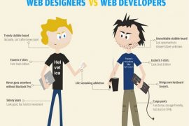 How to Become a Web Developer from Scratch! – By Rimaz Rauf